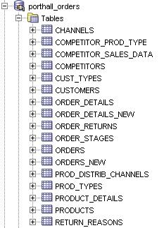 nextgen0a - Orders Schema.jpg