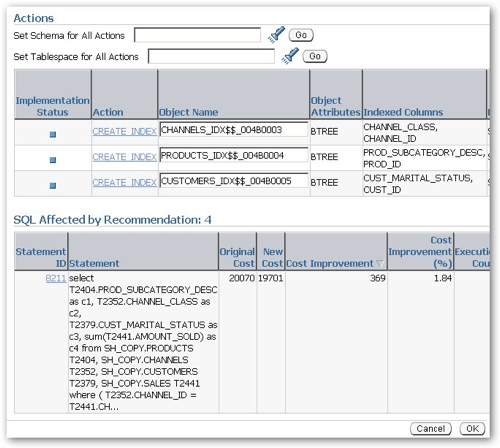 how to run sql tuning advisor in oracle 11g manually