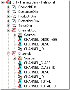 Oracle BI EE 10 1 3 4 1 – Multi-Select Prompts, String