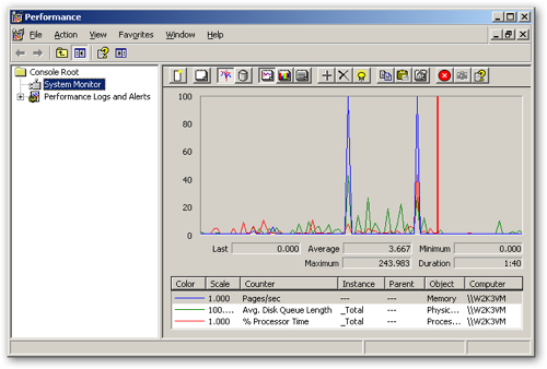 Performance tuning Windows Server 2008 R2 Pt 2