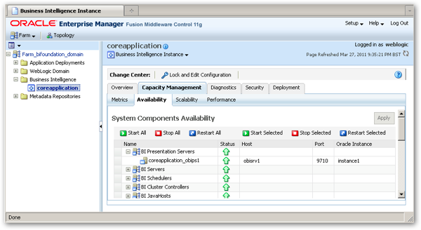 So How Does Enterprise Manager work, Within OBIEE 11g?