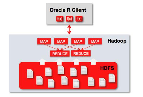 how to run hadoop examples