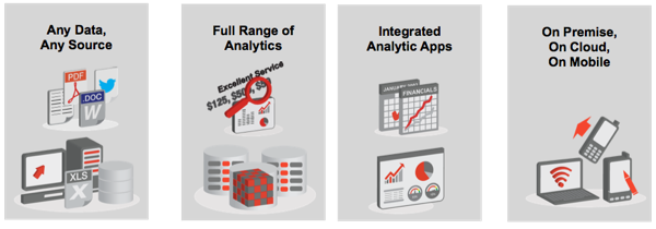 Oracle's Analytics Strategy