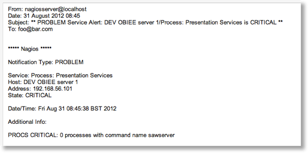 An introduction to monitoring obiee with nagios for Nagios email notification template
