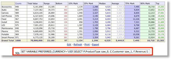 OBIEE report with inline Logical SQL