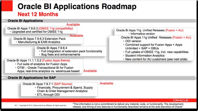 Looking Towards the BI Apps 11g Part 1 : BI Apps 11g Product Roadmap