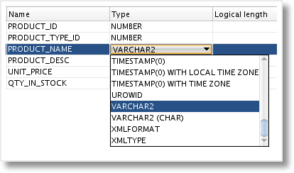 Change Datatype - VARCHAR2 CHAR