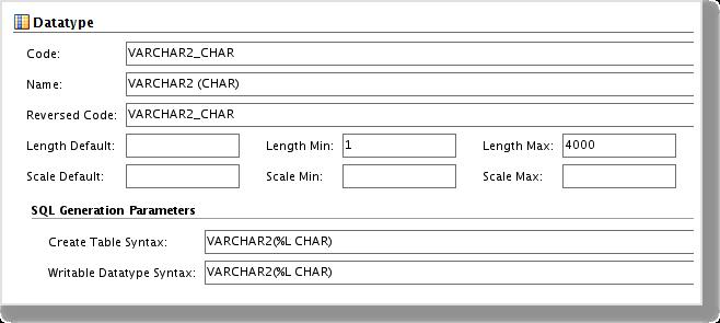 VARCHAR2 datatype edited