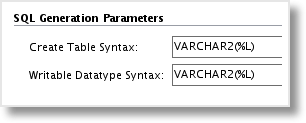 Oracle technology - VARCHAR2 datatype