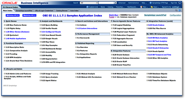 obiee 11.1 1.7 0 download