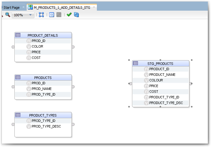 ODI12c Mapping SRC-TGT