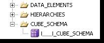 cube_schema_only1