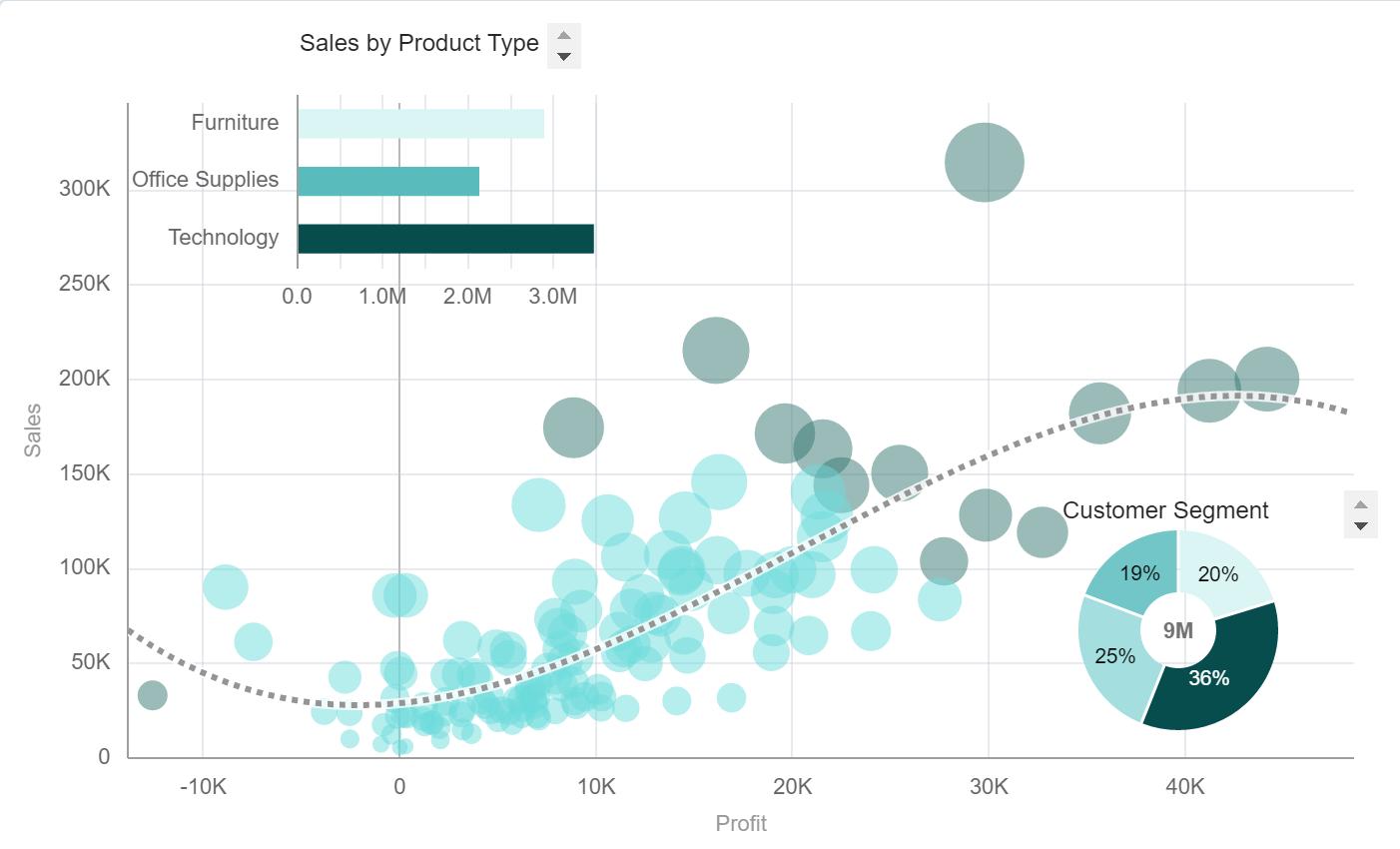 Oracle's New Data Visualization Desktop