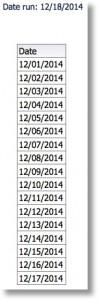 MTD Dates DS