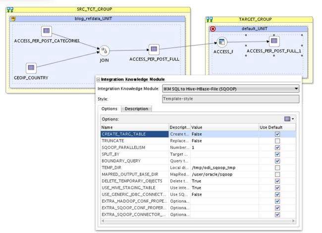 Now when I run the mapping I can see the initial table join taking place between the Oracle native table and the Hive-sourced external table ...  sc 1 st  Rittman Mead Consulting & Adding Oracle Big Data SQL to ODI12c to Enhance Hive Data ...