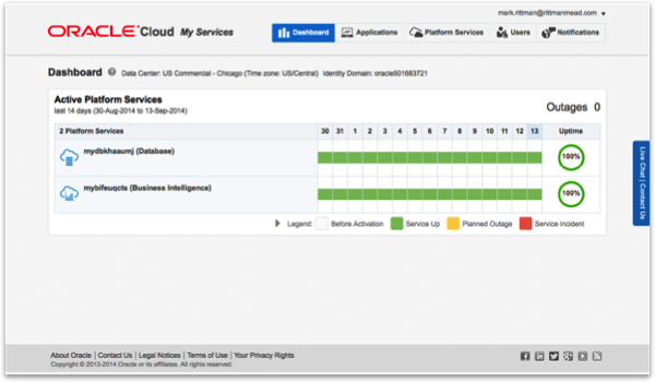 Introduction to Oracle BI Cloud Service : Service Administration