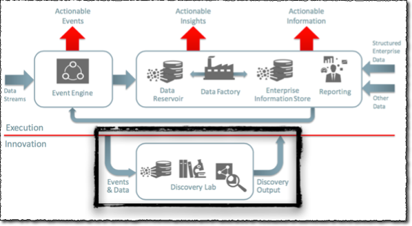 BI Forum 2015 Preview -- OBIEE Regression Testing, and Data