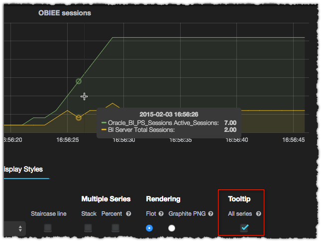 OBIEE Monitoring and Diagnostics with InfluxDB and Grafana
