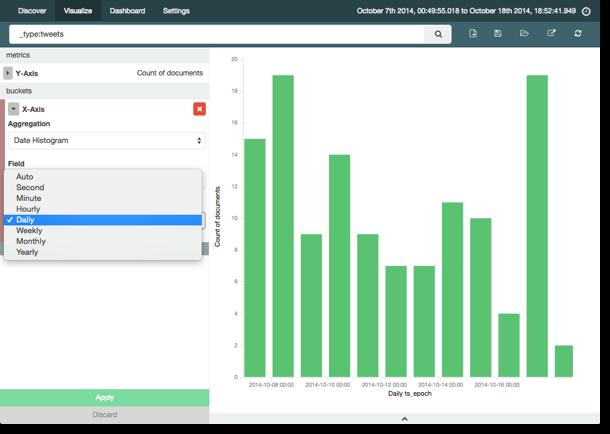 Analytics with Kibana and Elasticsearch through Hadoop