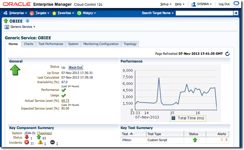 Monitoring OBIEE Performance for the End User with JMeter