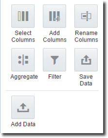DVD Data Flows Options