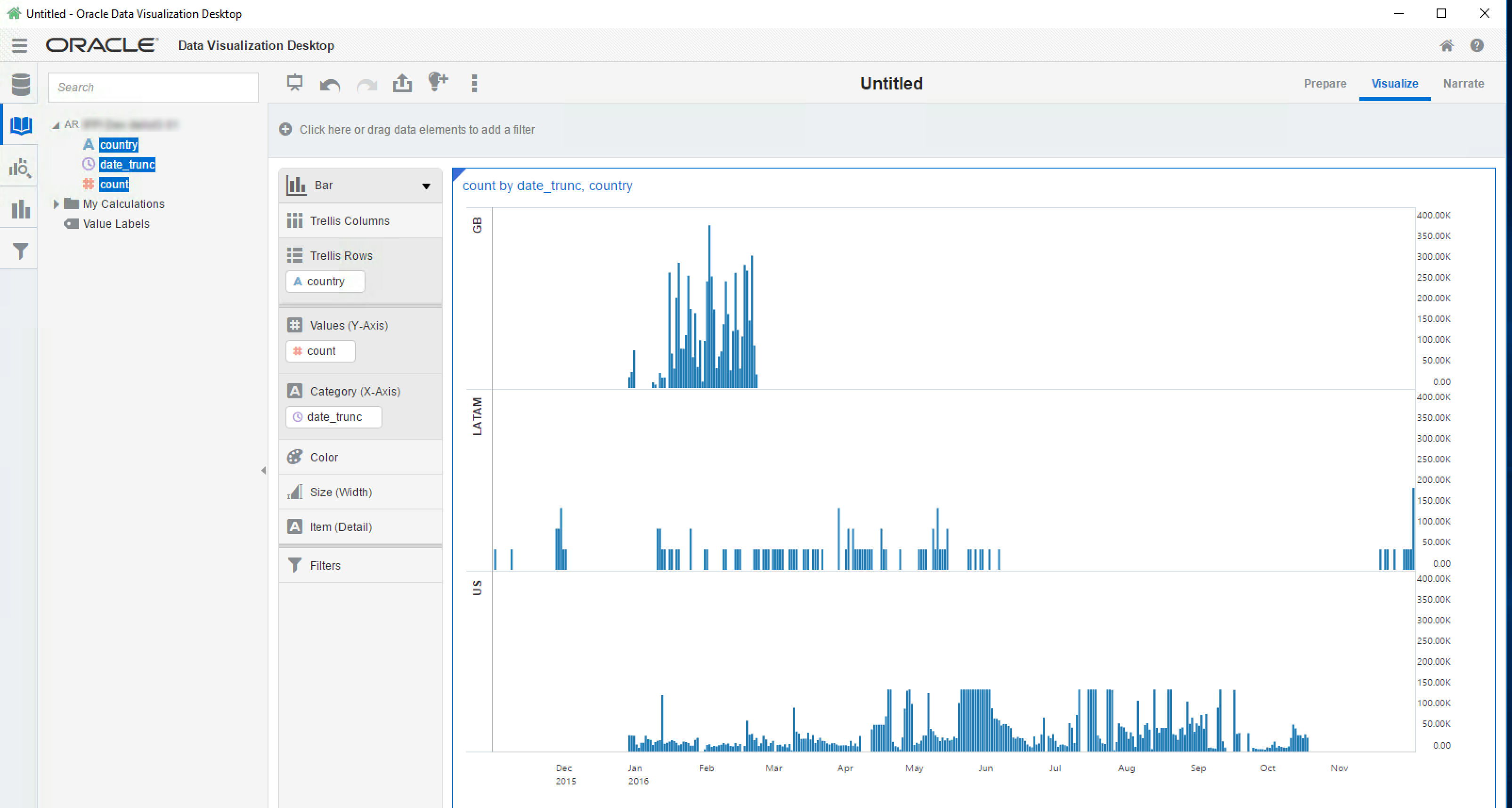 ETL Offload with Spark and Amazon EMR - Part 4 - Analysing