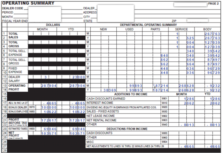 Financial Reports - which tool to use? Part 1