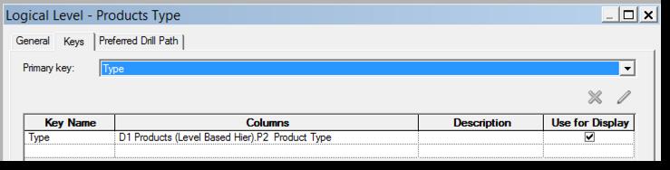 Product Type Key