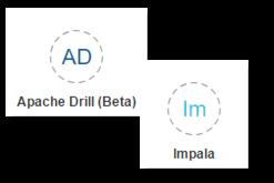 Impala vs Drill