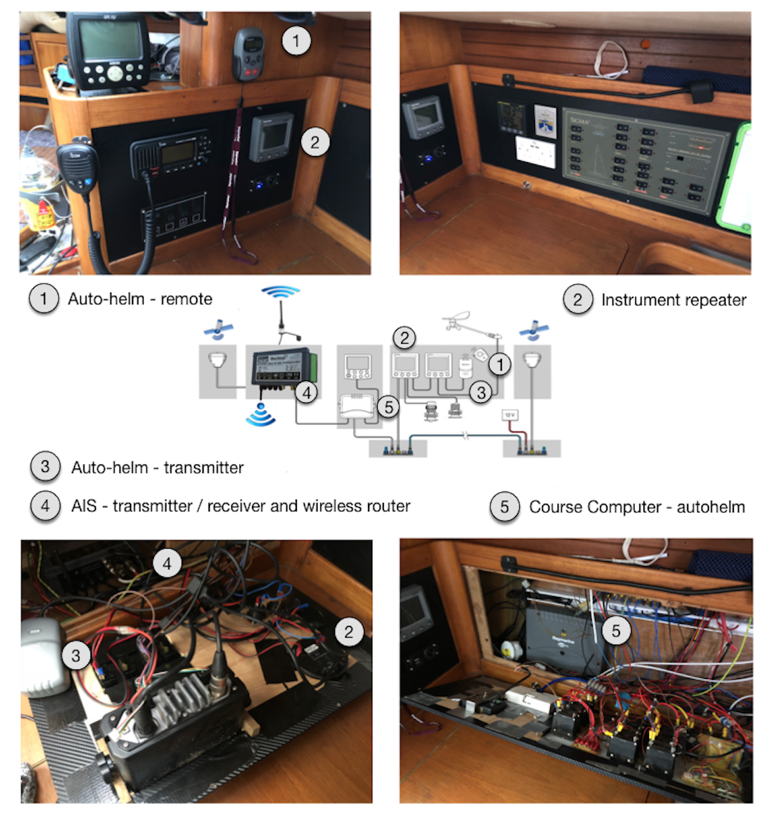 Real Time Sailing Yacht Performance Stepping Back A Bit Part 11 Ais Gps Wiring Diagram Chart Table And We Have Access To The Navigation Lights Cabin Lighting Battery Sensors Dsc Vhf Top Left Image Also Shows Spare Garmin