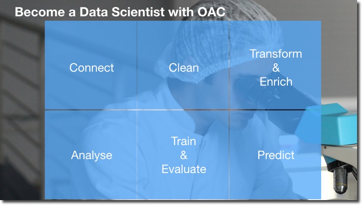 Democratize Data Science with Oracle Analytics Cloud