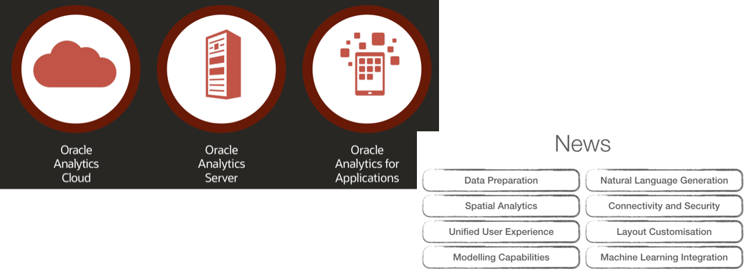 Oracle Analytics Deep Dive