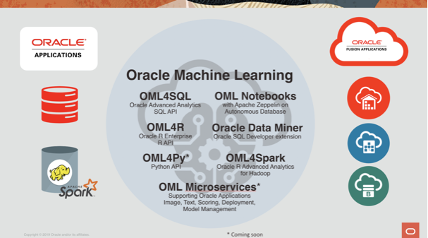 Machine Learning and Spatial for FREE in the Oracle Database