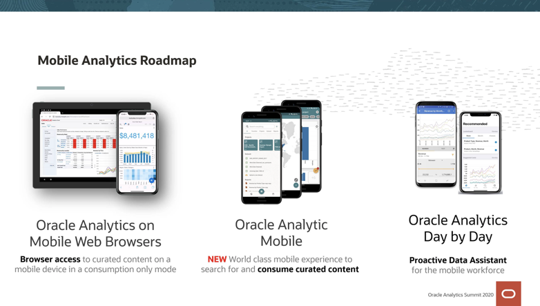 OA Roadmap Summary